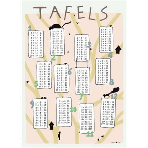 tafels poster wc poster met tafels en bosdiertjes