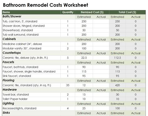 bathroom remodel checklist interesting 80 bathroom renovation timeline design ideas