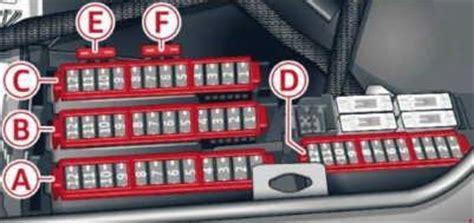 2010 2016 Audi A6 C7 Fuse Box Diagram 187 Fuse Diagram