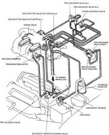 need obd2 vacuum diagram p1195 mazda mx 6 forum