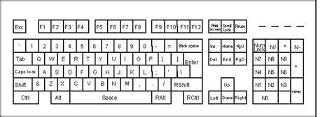 keyboard layout hex codes connection over ps2 port hw server com