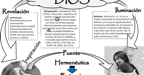 iluminacion biblica a b i argentina inspiraci 243 n revelaci 243 n iluminaci 243 n