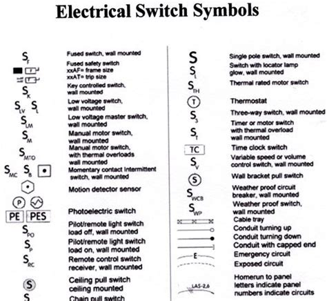 electrical symbol doorbell fantastic bath tub electrical