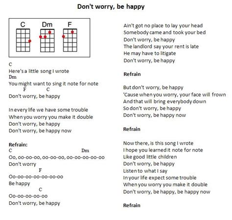 Ukulele Tutorial Don T Worry Be Happy | 1000 images about ukelele on pinterest ukulele tabs