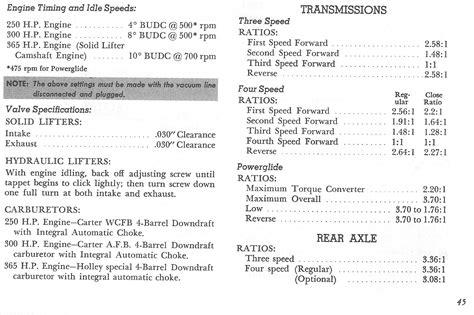 free online auto service manuals 2009 chevrolet suburban spare parts catalogs service manual free car repair manuals 1973 chevrolet corvette user handbook service manual