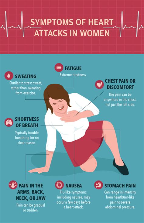 attack symptoms attacks in specific risks signs symptoms and treatments
