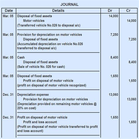 sle of journal depreciation and disposal of fixed assets play accounting