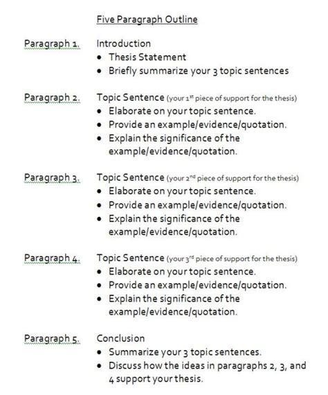 Introduction Paragraph To Argumentative Essay Introduction Paragraph Template