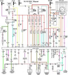 wiring diagram painless wiring harness diagram painless wiring harness diagram electrical