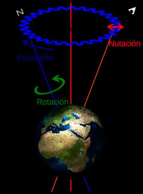 oscilacion del eje de la tierra cienciaes la oscilaci 243 n de chandler podcasts de ciencia