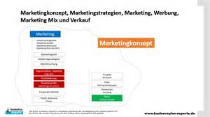 Vorlage Angebot Marketing Marketing Businessplan Experte