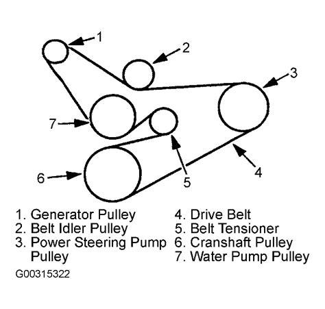 Sensor Oxygen O2 Knalpot Atas Suzuki Ertiga o2 sensor 2006 nissan murano parts diagram nissan auto wiring diagram