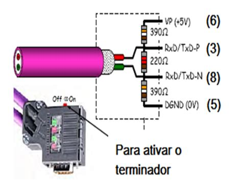 terminating resistor profibus profibus grounding tips shielding noise interference reflections repeaters and more smar