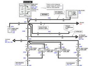 2000 volvo s80 relay diagram setalux us 2000 volvo s80 relay diagram 2001 ford f350 wiring diagrams