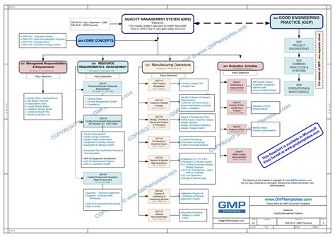 ms visio flowchart q00 0001 quality management system flowchart ms visio