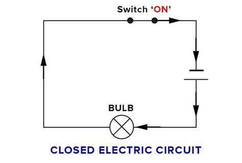 electric current circuit diagram wiring diagram