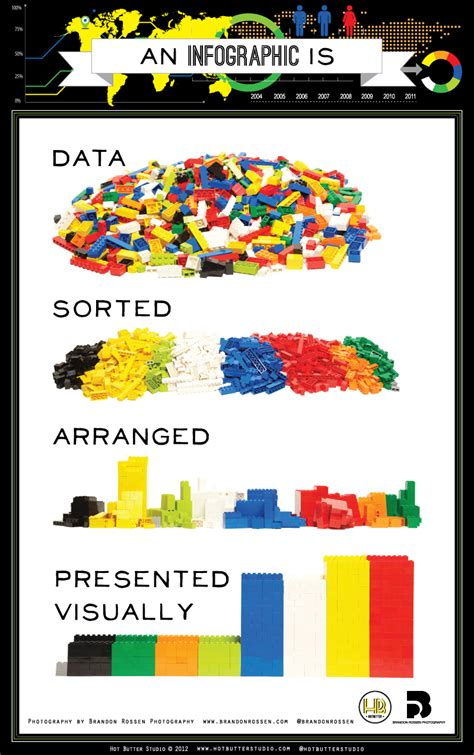 learning learning explained to your a guide for beginners machine learning books infographics explained with legos educational technology