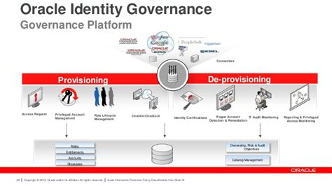 tutorial oracle identity manager sans institute product review of oracle identity manager