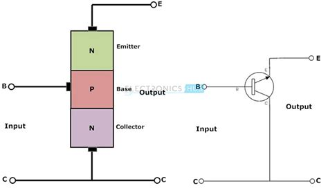 npn transistor in common collector configuration transistor configuration common base collector and emitter