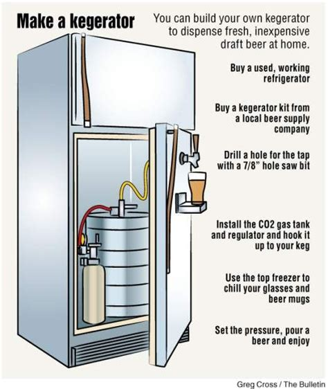 build your own refrigerated wine make your own kegerator kegerators beer lovers and