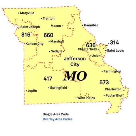 map missouri area codes nanpa number resources npa area codes