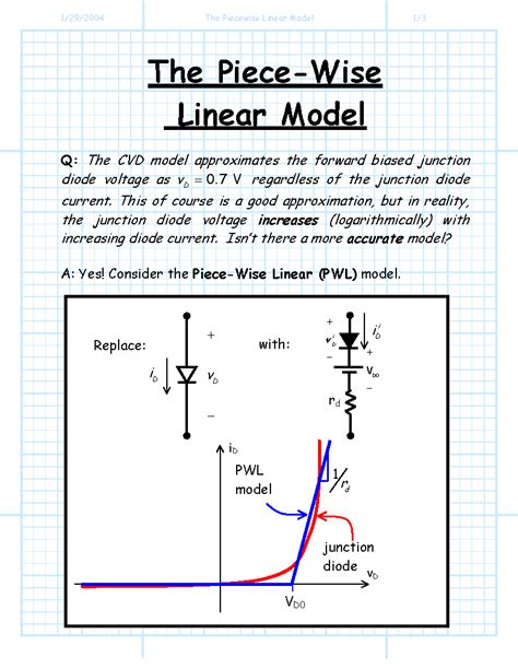 diode resistance model diode resistance model 28 images basic question about diode voltage drop and resistor