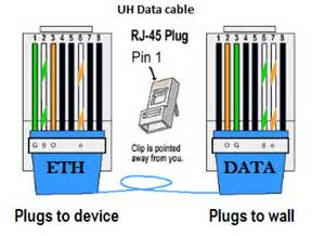 data cable wiring diagram for homes data free engine