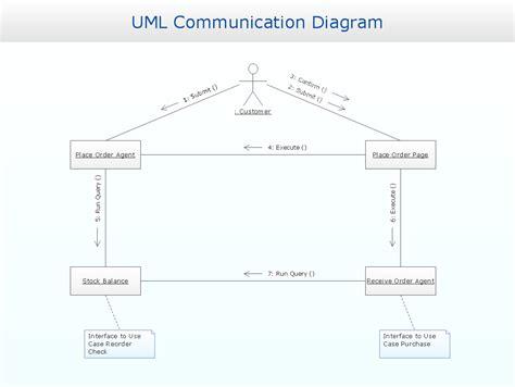 how to make uml diagrams 1056px