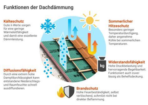 Pur Dämmung Hersteller by D 228 Mmstoffe Welches Ist Das Richtige Material F 252 R Ihre