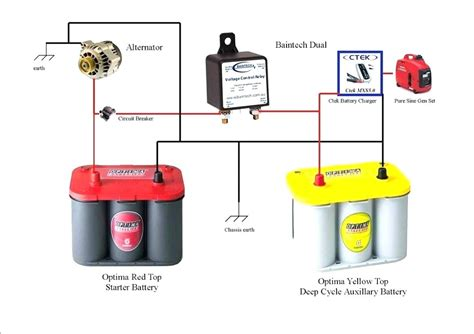 boat dual battery wiring diagram wiring diagram