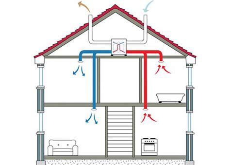 Home Kitchen Ventilation Design mechanical ventilation for clean air in your home ecobuilt
