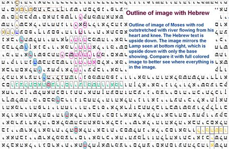 the code picture bible code of moses his rod