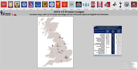 epl epl eng gt premier league eng 1st level 171 billsportsmaps com