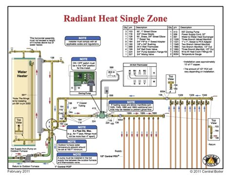 radiant heat system diagram wood boiler independent power greene maine