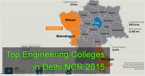 One Year Mba Delhi Ncr by Top Mba Colleges In Delhi Ncr 2016