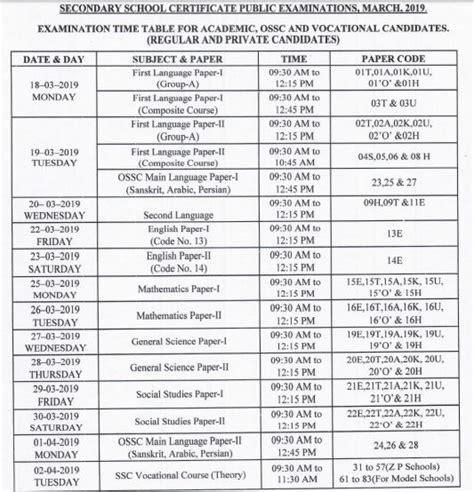 ap ssc time table  bseap  class exam schedule