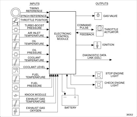 ddec ecm iii wiring diagram wiring diagram schemes