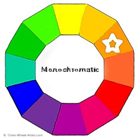 monochromatic color wheel monochromatic color scheme tips and tricks one is not a