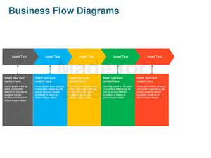 flow diagram template powerpoint business flow diagrams editable powerpoint presentation