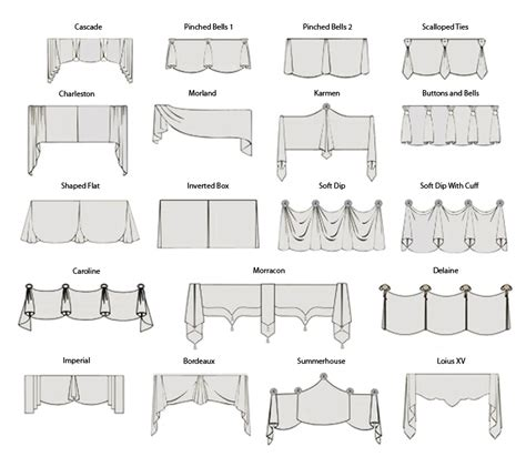 different styles of valances drapery valances styles loverelationshipsanddating com
