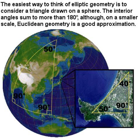 bernhard riemann number theory the center of math blog mathematical advancements during
