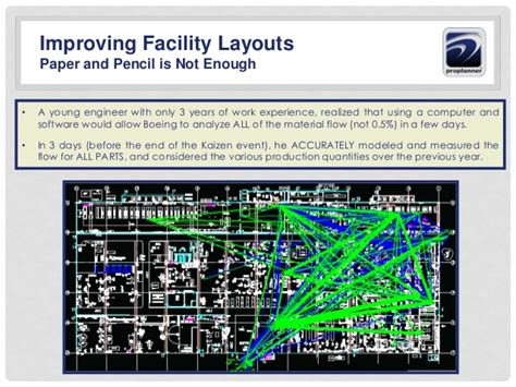 facility layout software download spaghetti charts vs facility layout software