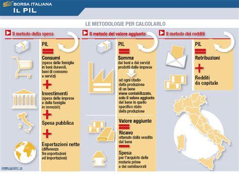 prodotto interno lordo cos 232 il pil borsa italiana