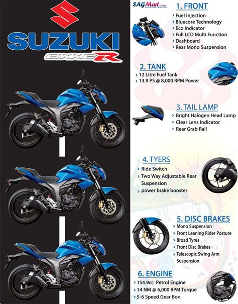 highlighted  features  specs   suzuki gixxer