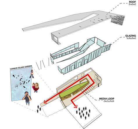 architectural diagrams harbor islands pavillion exploded axon architectural