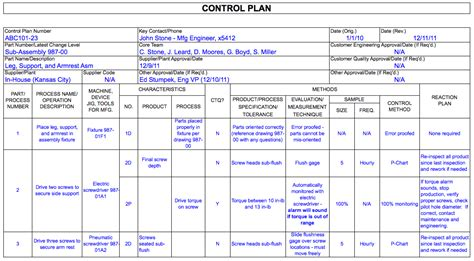 process plan template plan exles plans
