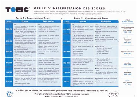 grille conversion toeic score toeic grille score toeic test d anglais