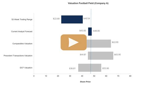 Corporate Valuation Modeling A Step By Step Guide unlevered cost of capital how to calculate it formula