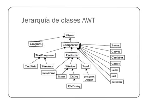 que es layout manager java guis en java 1pp 2012