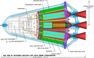 how nuclear engines work how free engine image for user manual